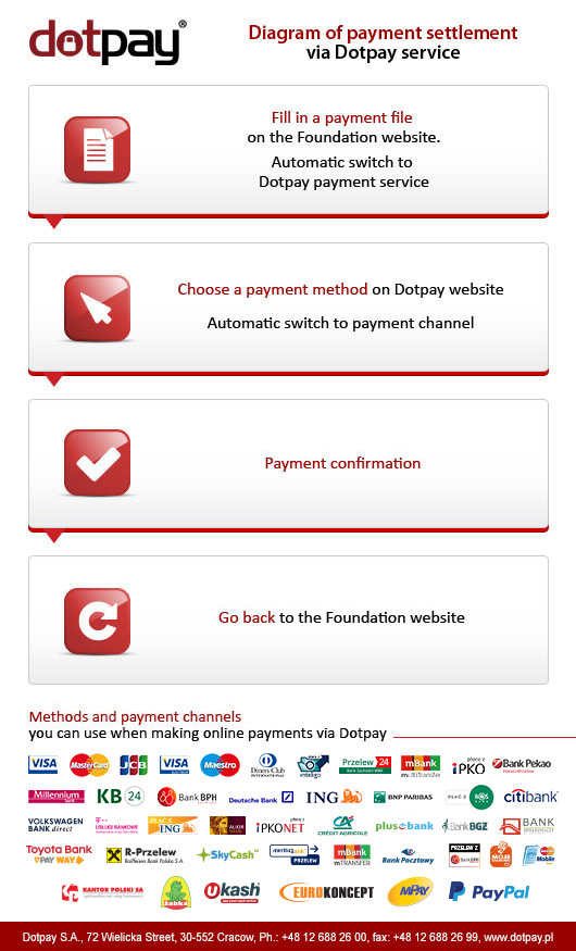 Payment_schedule_foundation